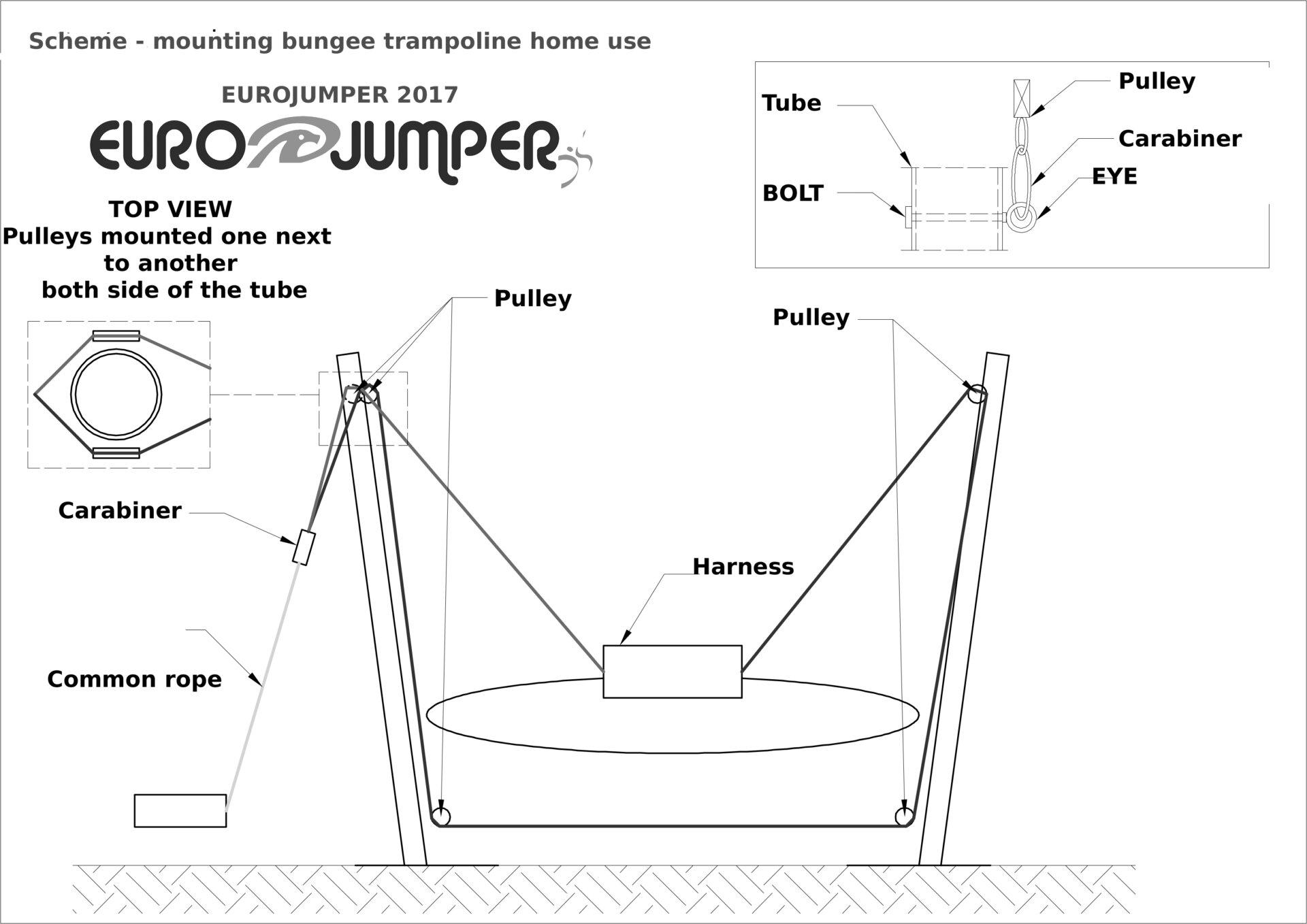 1in1 Eurojumper home use